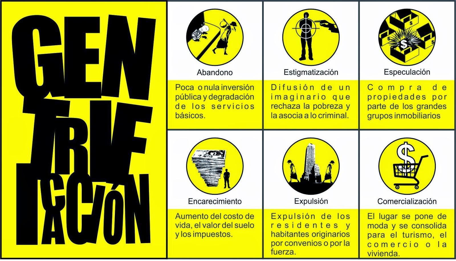 etapas-de-la-gentrificacion-centro